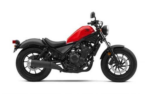 Honda-2017 Honda  Rebel 500-Richmond Honda House